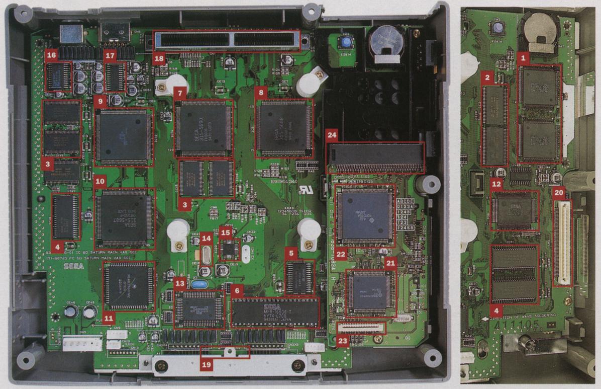 Sega Saturn Hardware Architecture · RetroReversing